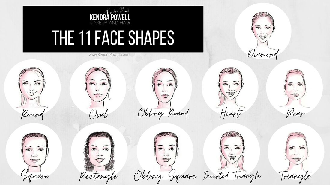 What's Your Face Shape? | Makeup & Hair by Kendra