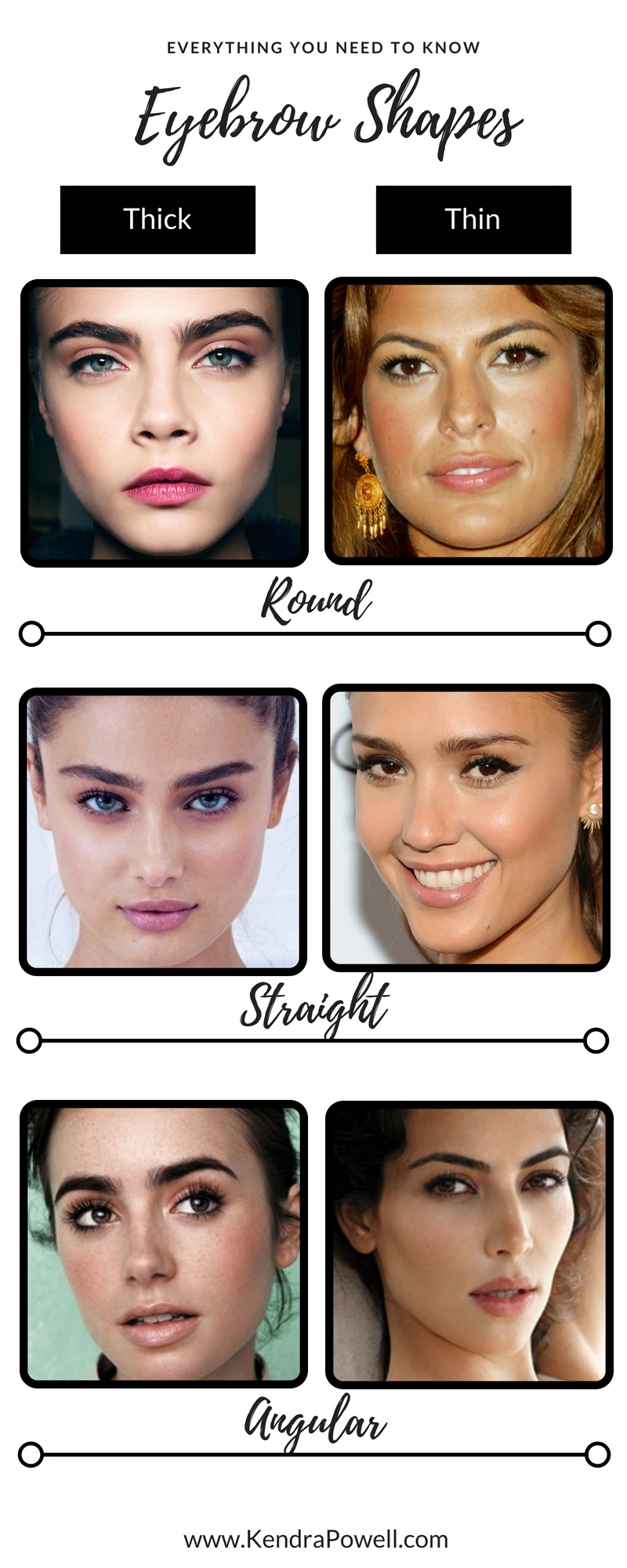 Everything You Need To Know About Eyebrows