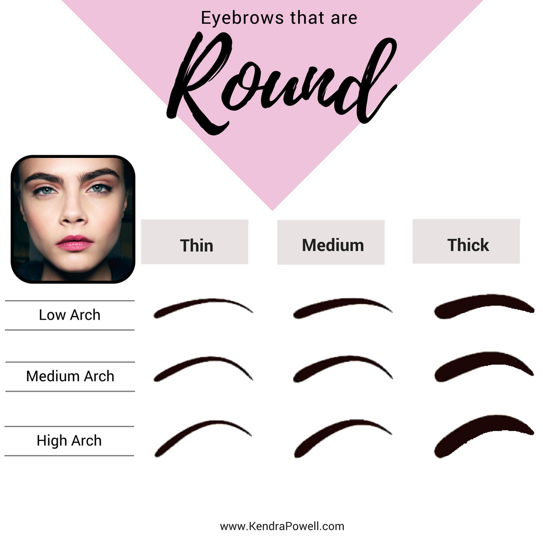 Everything Eyebrows | Round Eyebrow Shape